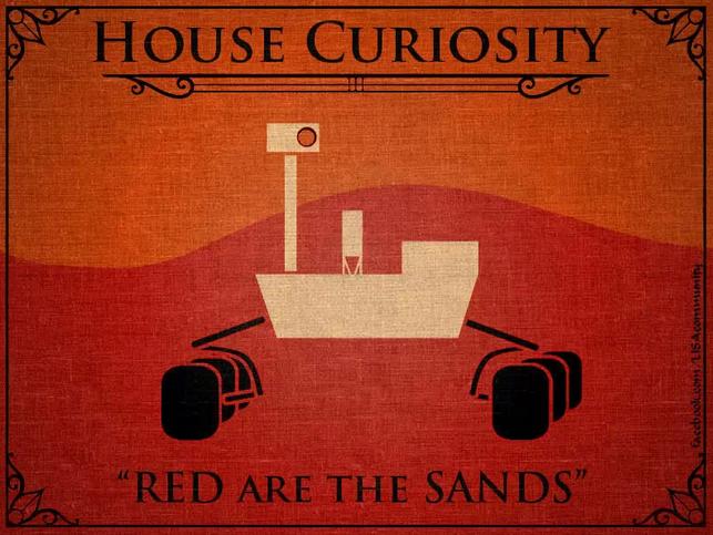 House Curiosity