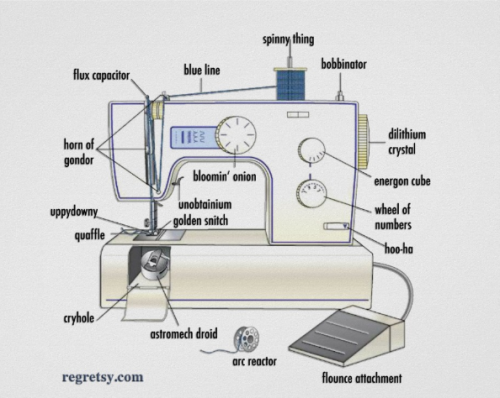 Zazzle Regretsy Sewing Machine Print