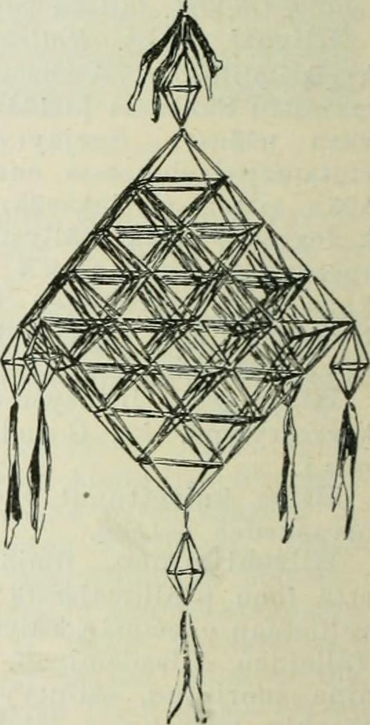 Bonsdorff 1909 Tietosanakirja p270 himmeli
